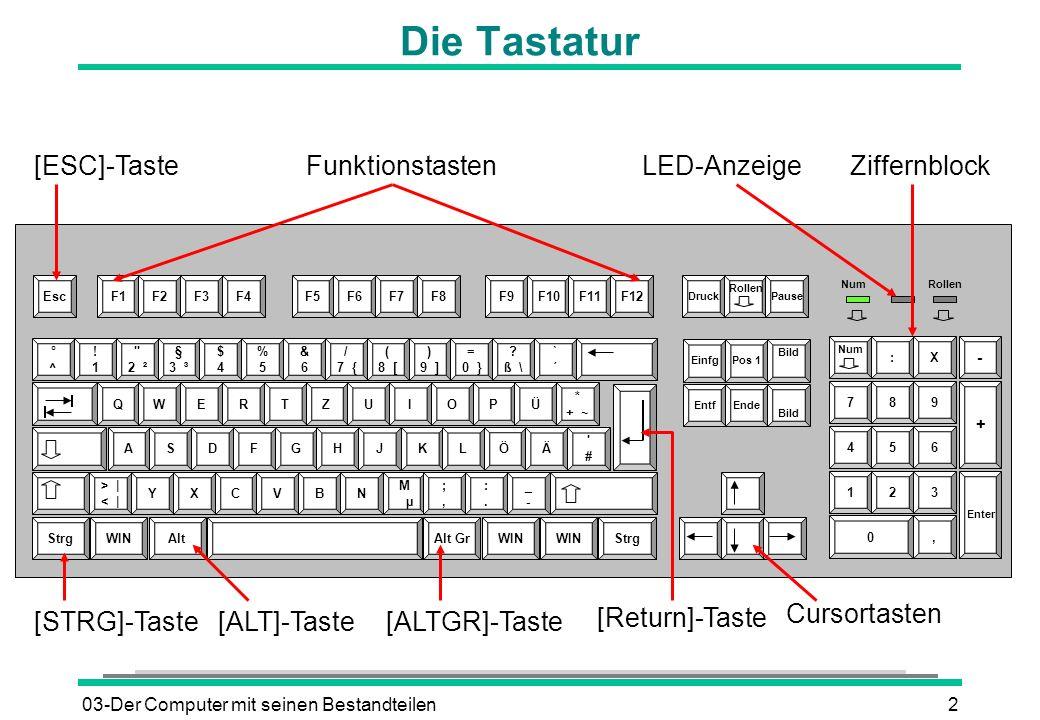 Die Tastatur [ESC]-Taste Funktionstasten LED-Anzeige Ziffernblock